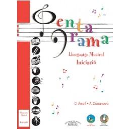 Pentagrama Llenguatge Musical Iniciació