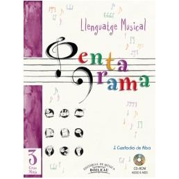 Pentagrama Llenguatge Musical 3 Mitjà